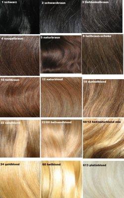 Haare Farbpalette Stilvolle Frisur Website Foto Blog